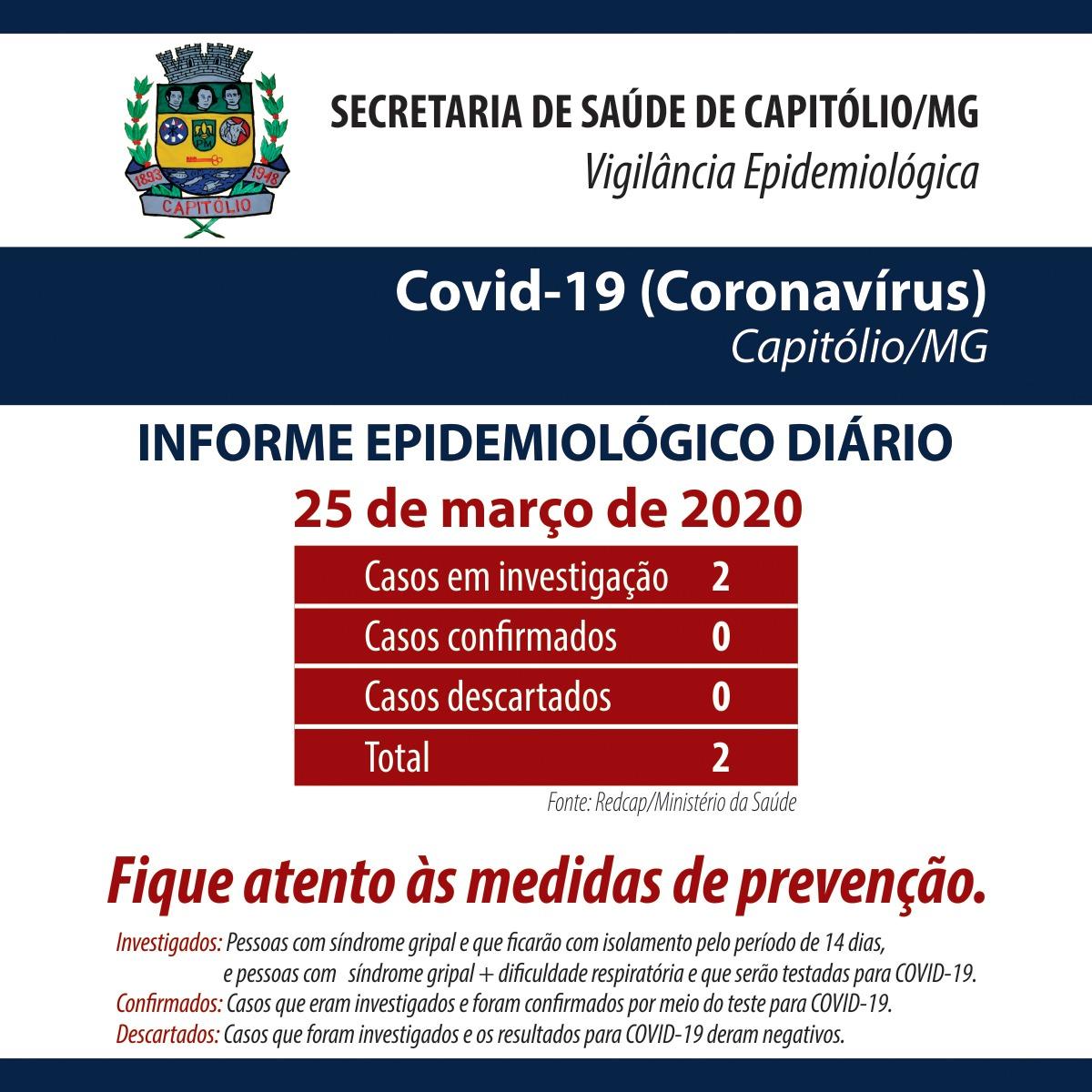 Informe epidemiológico 25 março 2020