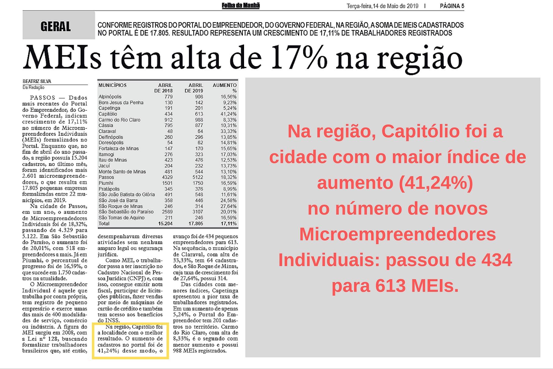 imagem notícia sobre MEIs_reduzida